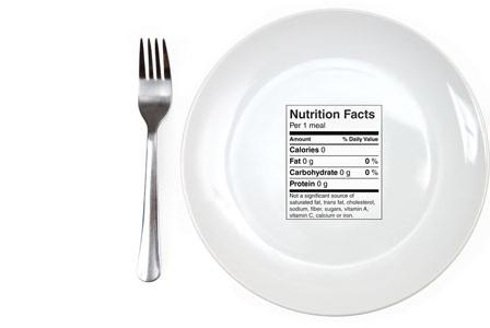 Digesting Food Labels